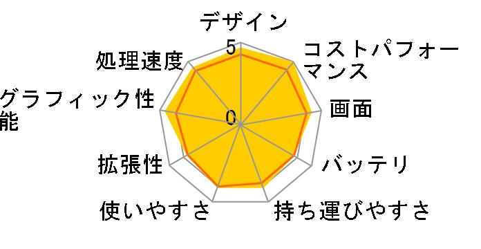 HUAWEI MateBook D 15 BOHWAQHR8BNCNNUAのユーザーレビュー