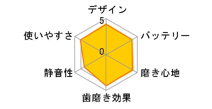 ソニッケアー プロテクトクリーン プラス HX6421/02 [ホワイトライトブルー]のユーザーレビュー
