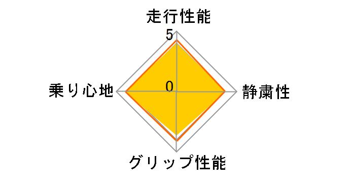 K370 145/80R12 80/78N ユーザー評価チャート