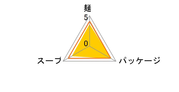 チャルメラ 宮崎辛麺 96g ×30食のユーザーレビュー