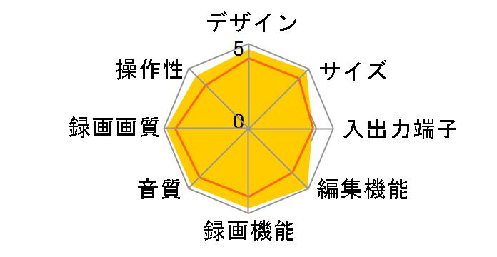 おうちクラウドディーガ DMR-2W50のユーザーレビュー