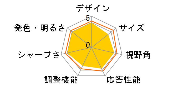 U4320Q [42.5インチ]のユーザーレビュー