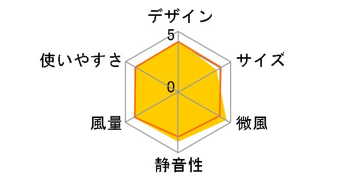 PJ-L3DSのユーザーレビュー