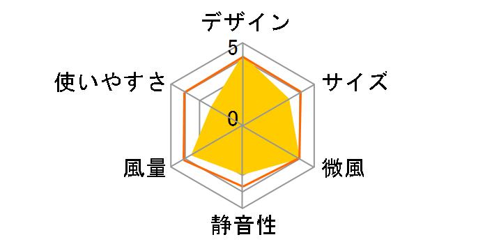 YAR-DS18のユーザーレビュー