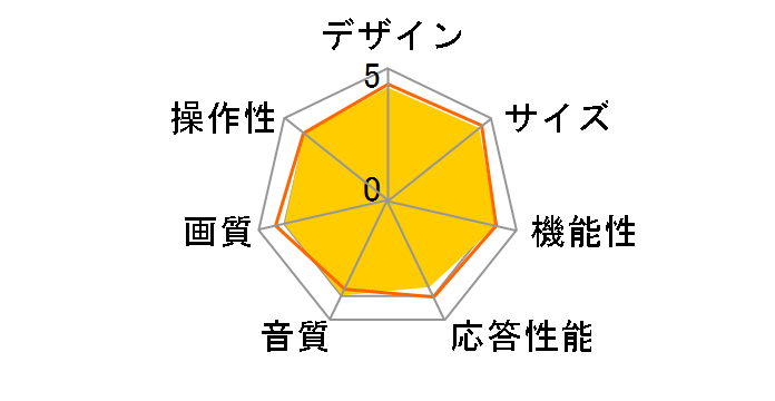 AQUOS 4T-C50CL1 [50インチ]のユーザーレビュー