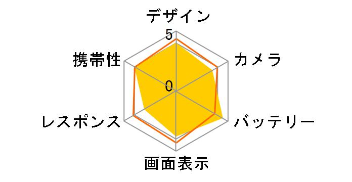 AQUOS sense3 basic SHV48 SIMフリー [ライトカッパー]のユーザーレビュー