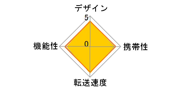 MRW-G1 [USB Type-C]のユーザーレビュー