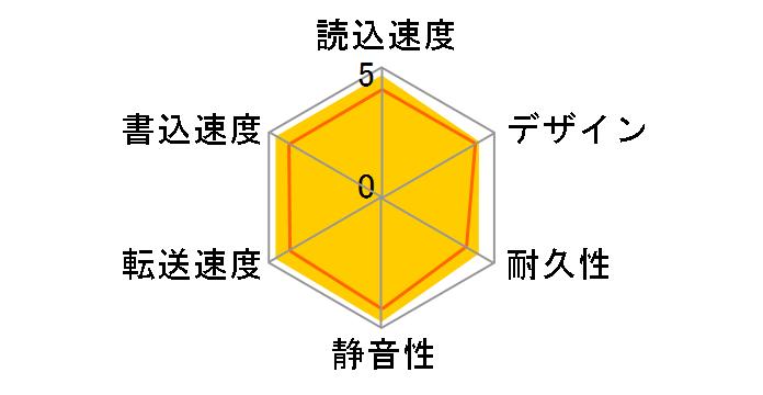 CANVIO HD-TPA4U3-B [ブラック]のユーザーレビュー