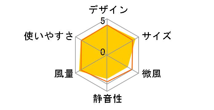 PCF-MKM15N-B [ブラック]のユーザーレビュー