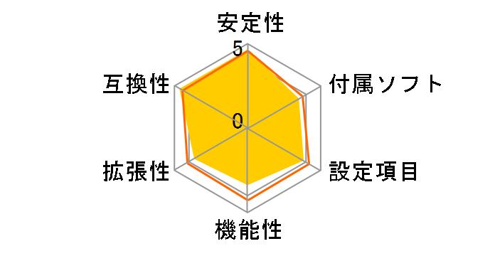 B550 AORUS ELITE [Rev.1.0]のユーザーレビュー