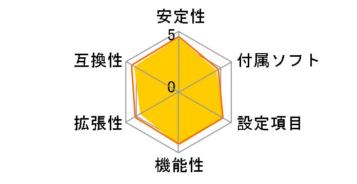 B550I AORUS PRO AX [Rev.1.0]のユーザーレビュー