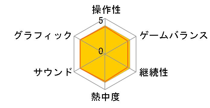 バイオハザード 5 [ダウンロード版] [Nintendo Switch]のユーザーレビュー