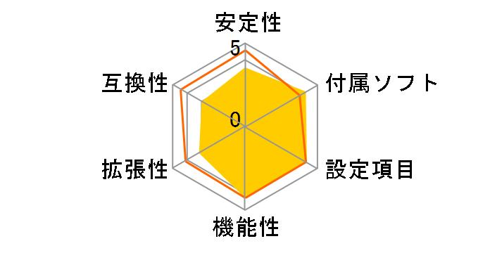 B550M-ITX/acのユーザーレビュー
