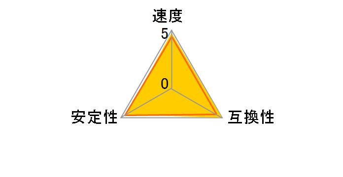 F4-3200C16D-16GIS [DDR4 PC4-25600 8GB 2枚組]のユーザーレビュー
