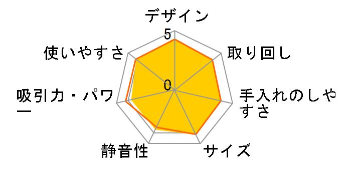 パワーブーストサイクロン PV-BH900H(N) [シャンパンゴールド]のユーザーレビュー
