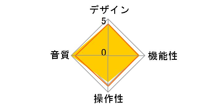 iHA-6のユーザーレビュー