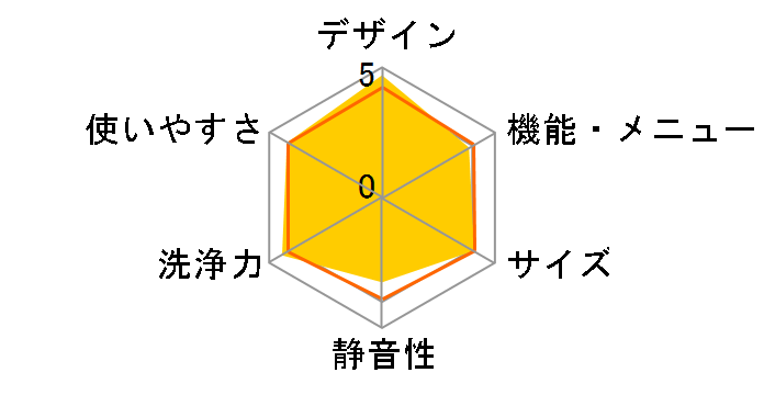 Cuble NA-VG2500Lのユーザーレビュー