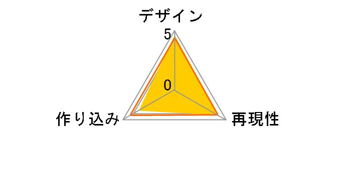 ねんどろいど 式波・アスカ・ラングレー プラグスーツVer.のユーザーレビュー