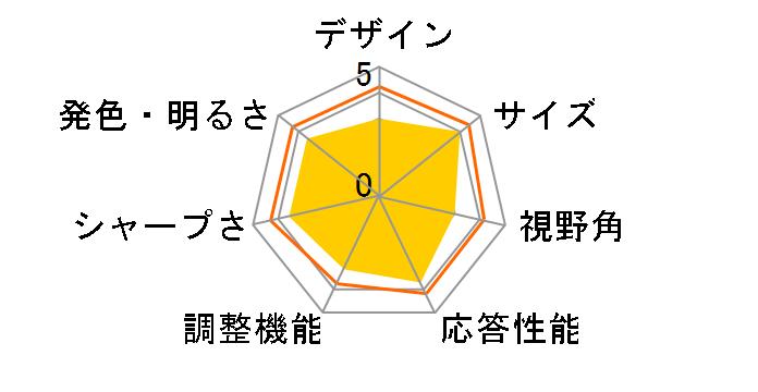 22MN430H-B [21.5インチ Black]のユーザーレビュー