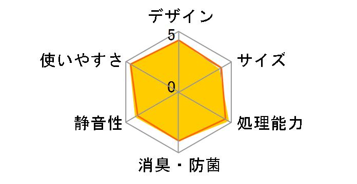 MS-N53XDのユーザーレビュー