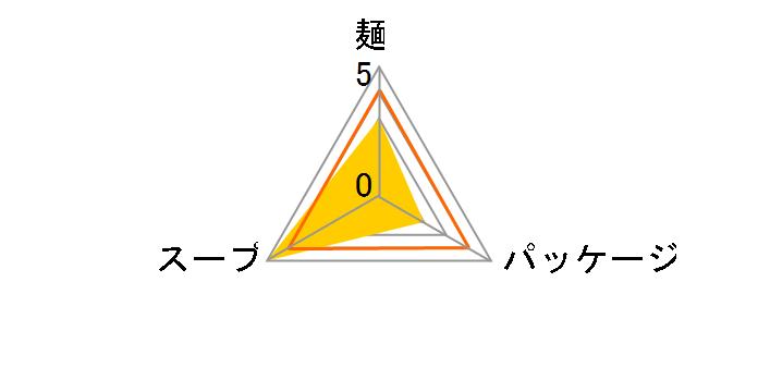金ちゃんラーメン5個パック ×6袋のユーザーレビュー