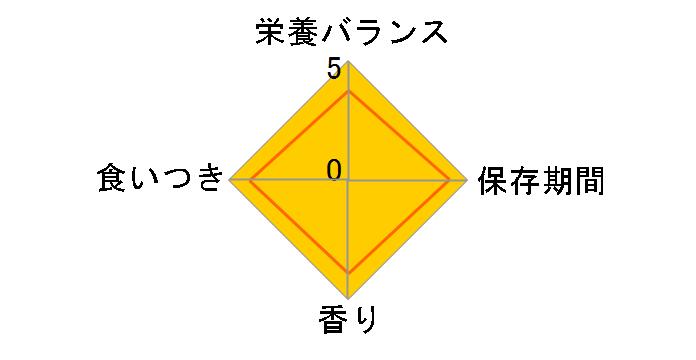 チャオ ちゅ〜る まぐろ&国産牡蠣 14gx4本のユーザーレビュー