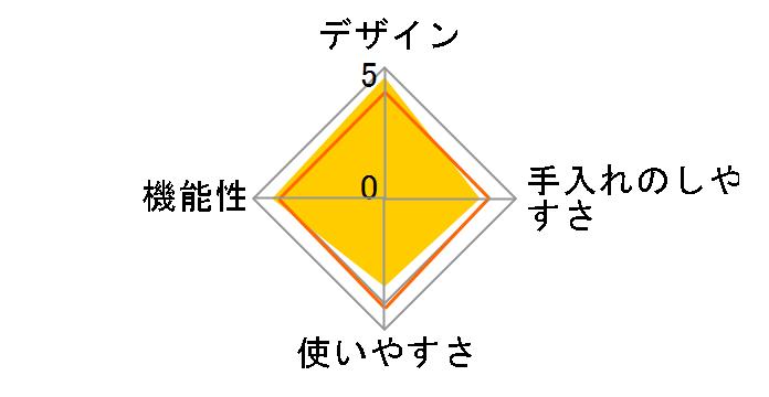 TEGARU=SEIRO EM-185Kのユーザーレビュー