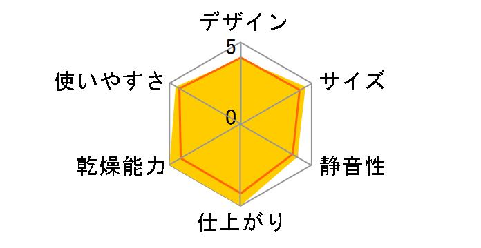 UD-DF1のユーザーレビュー