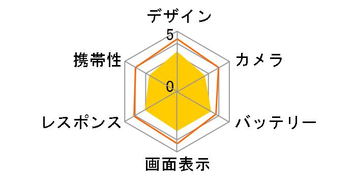 AQUOS zero5G basic DX SHG02 au [ブラック]のユーザーレビュー