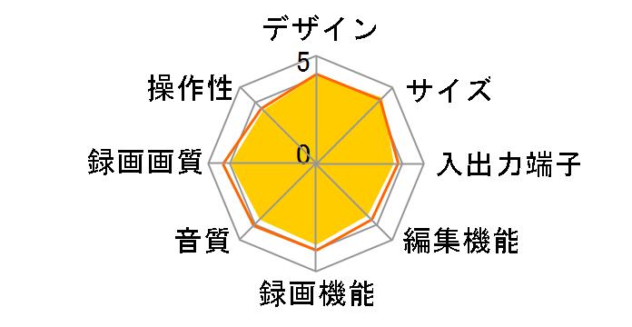 おうちクラウドディーガ DMR-4CT401のユーザーレビュー