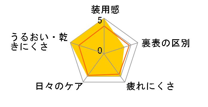 メダリスト フレッシュフィット コンフォートモイスト [6枚入り ×4箱]のユーザーレビュー
