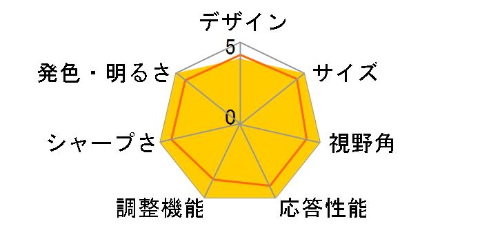 GH-GLCD238A-BK [23.8インチ]のユーザーレビュー