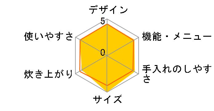 銘柄炊き RC-IK50-W [ホワイト]のユーザーレビュー