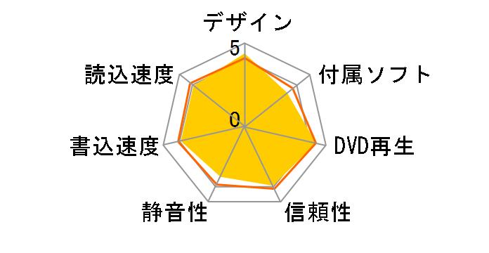 LBD-PWA6U3LBK [ブラック]のユーザーレビュー