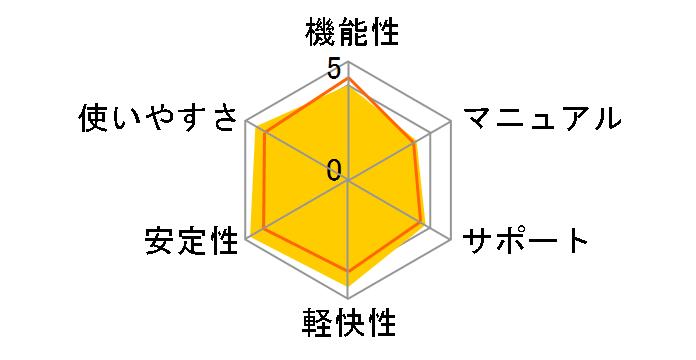 Adobe Photoshop Elements 2021 日本語 通常版のユーザーレビュー