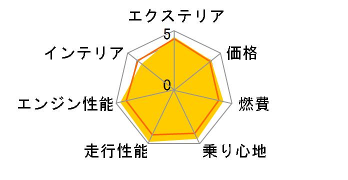 三菱 エクリプス クロス PHEV 2020年モデル
