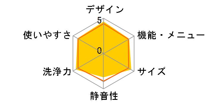 ES-GE7Eのユーザーレビュー