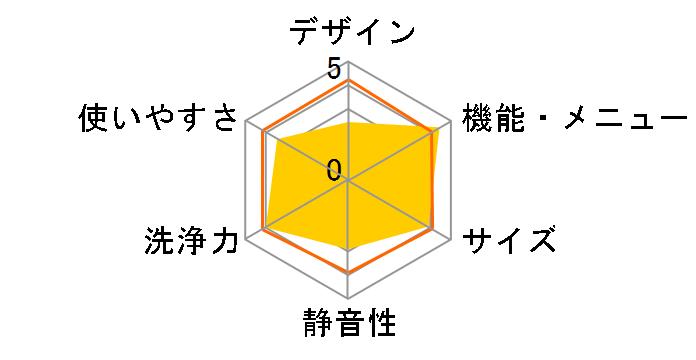 ES-GE4Eのユーザーレビュー