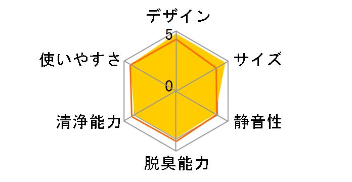 FU-NC01のユーザーレビュー