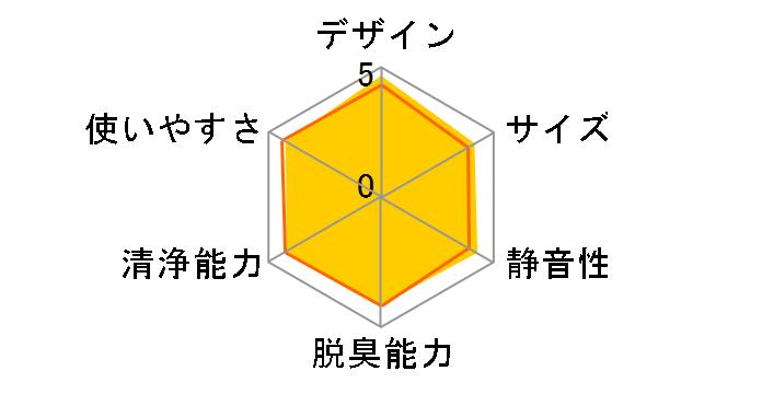 KI-NS50-H [グレー系]のユーザーレビュー
