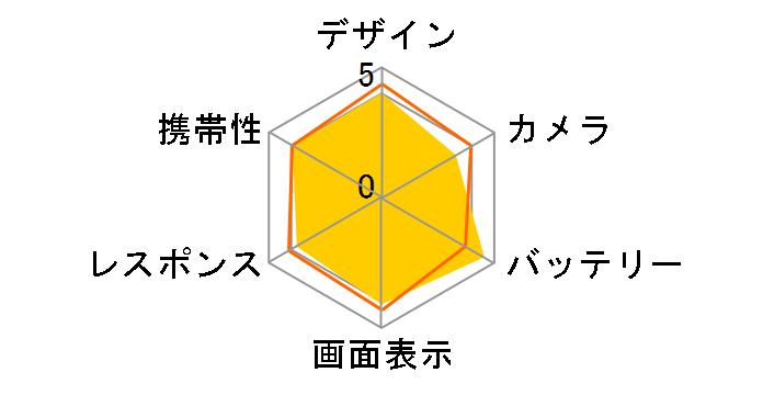AQUOS sense4 SH-M15 SIMフリー [シルバー]のユーザーレビュー