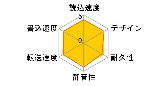 CANVIO DESKTOP HD-TDA4U3-B [ブラック]のユーザーレビュー