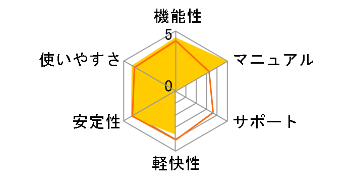 一太郎2021 バージョンアップ版のユーザーレビュー