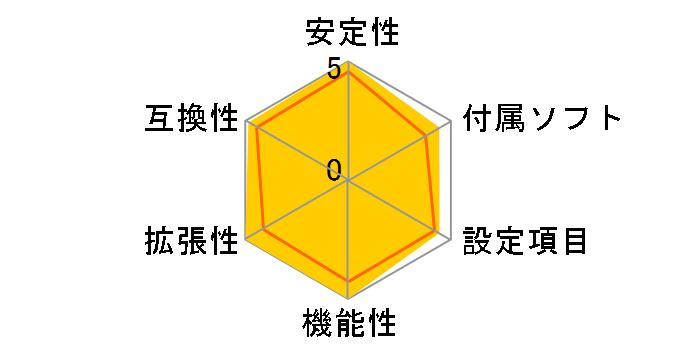 B550 AORUS PRO AX [Rev.1.0]のユーザーレビュー