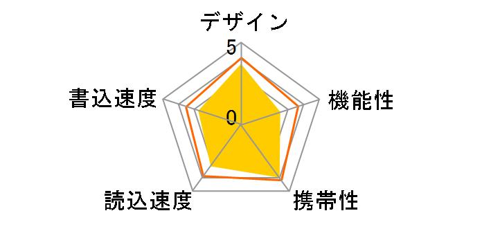 HDUF113C64G2 [64GB]のユーザーレビュー