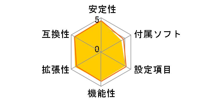B550 AORUS ELITE V2 [Rev.1.0]のユーザーレビュー