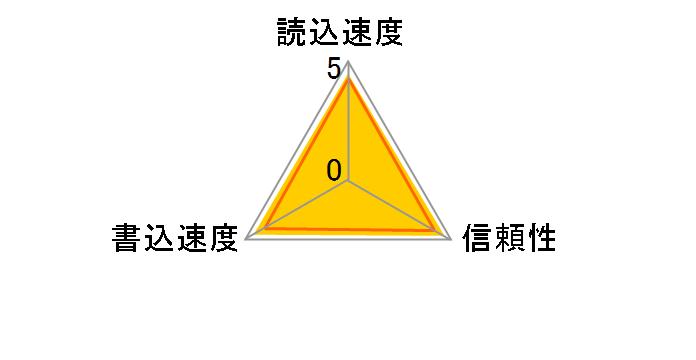 SDSDUN4-128G-GN6IN [128GB]のユーザーレビュー