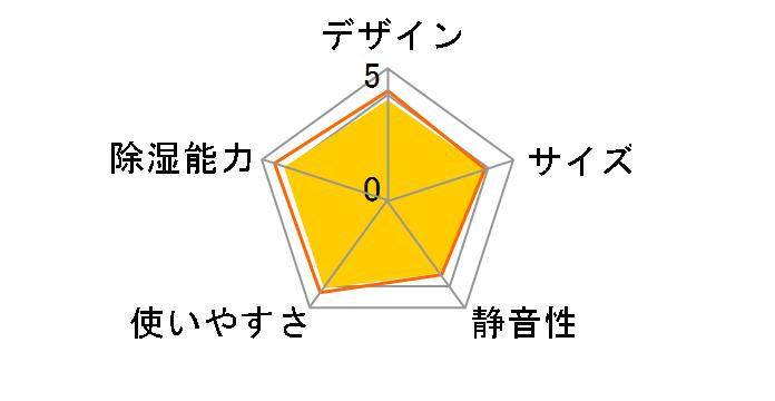 CD-S6321(W) [ホワイト]のユーザーレビュー