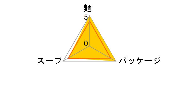 札幌円山動物園ラーメン 塩 102.4g ×10食のユーザーレビュー