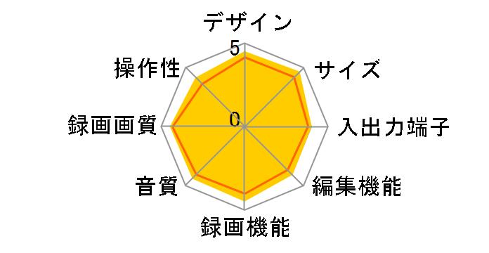 おうちクラウドディーガ DMR-2W101のユーザーレビュー
